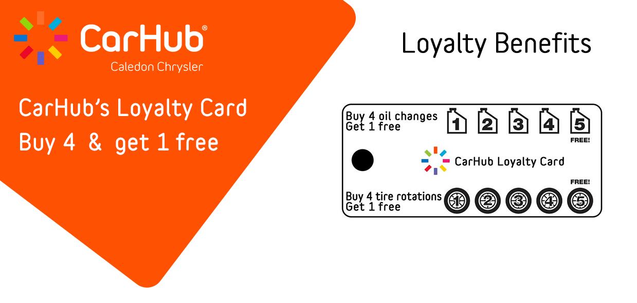 Loyalty benefits